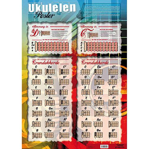 Voggenreiter Ukulelen-Poster