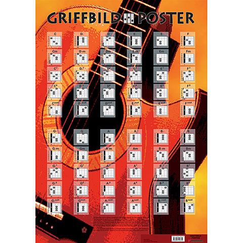 Voggenreiter Gitarrengriffbild