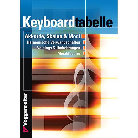 Voggenreiter Keyboard Tabelle